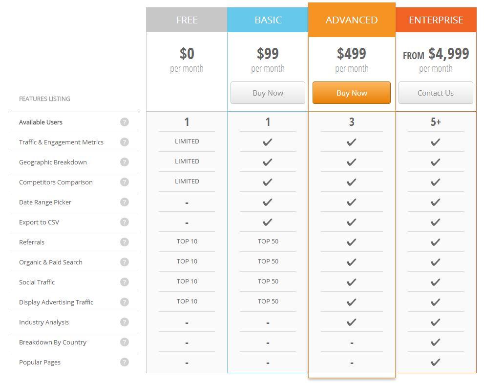 SimilarWeb - Preise